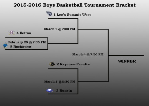 Boys' Districts Basketball Tournament Begins March 1