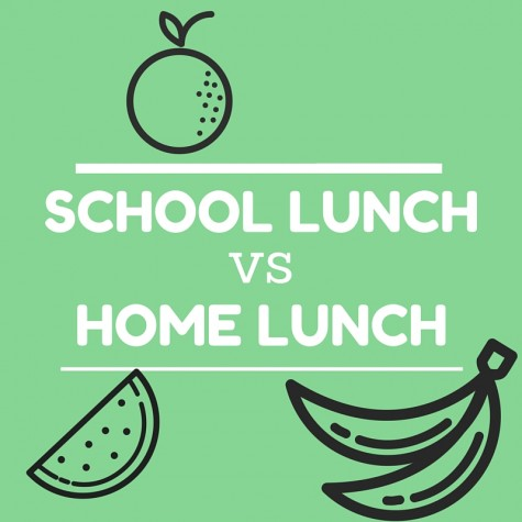 School Lunch vs. home lunch