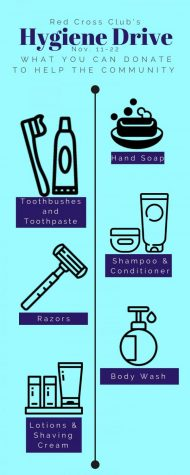 Hygiene Drive: things you can donate