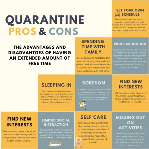 Pros and Cons of Quarantine