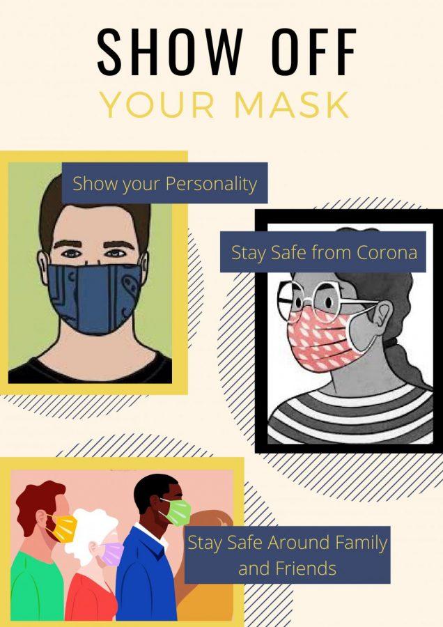 Personalization of Masks